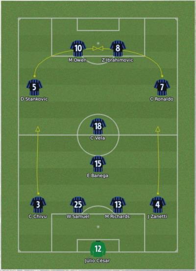 Internazionale Squad, Season 2010/11